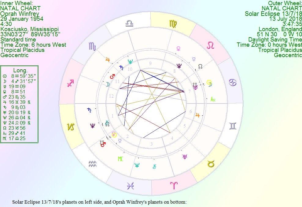[Oprah+solar+eclipse+13+july+18%5B3%5D]