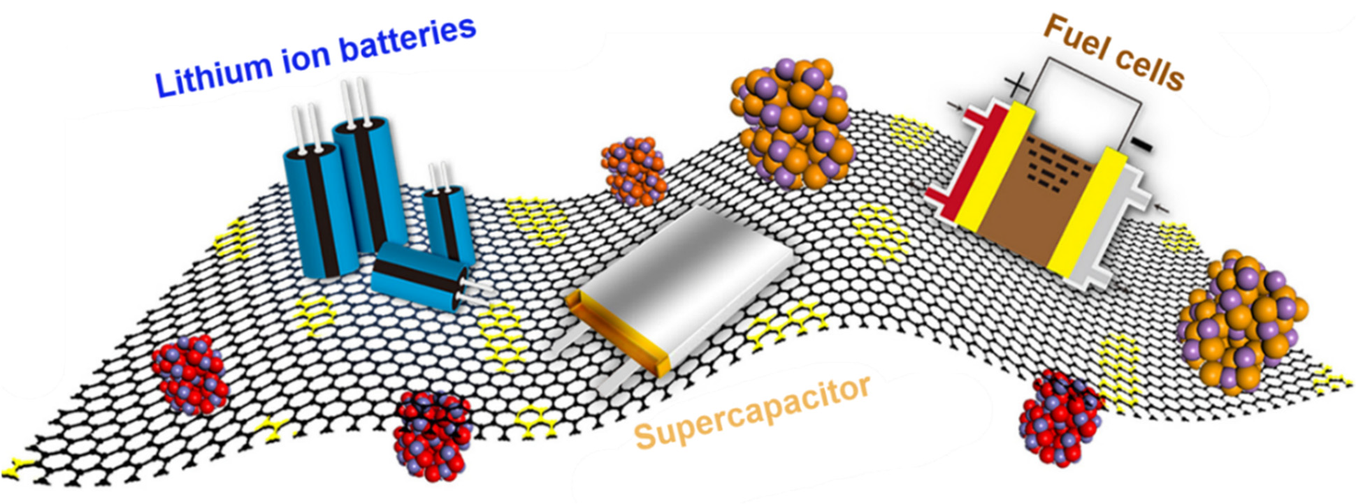A Review on the Production Methods and Applications of Graphene-Based Materials