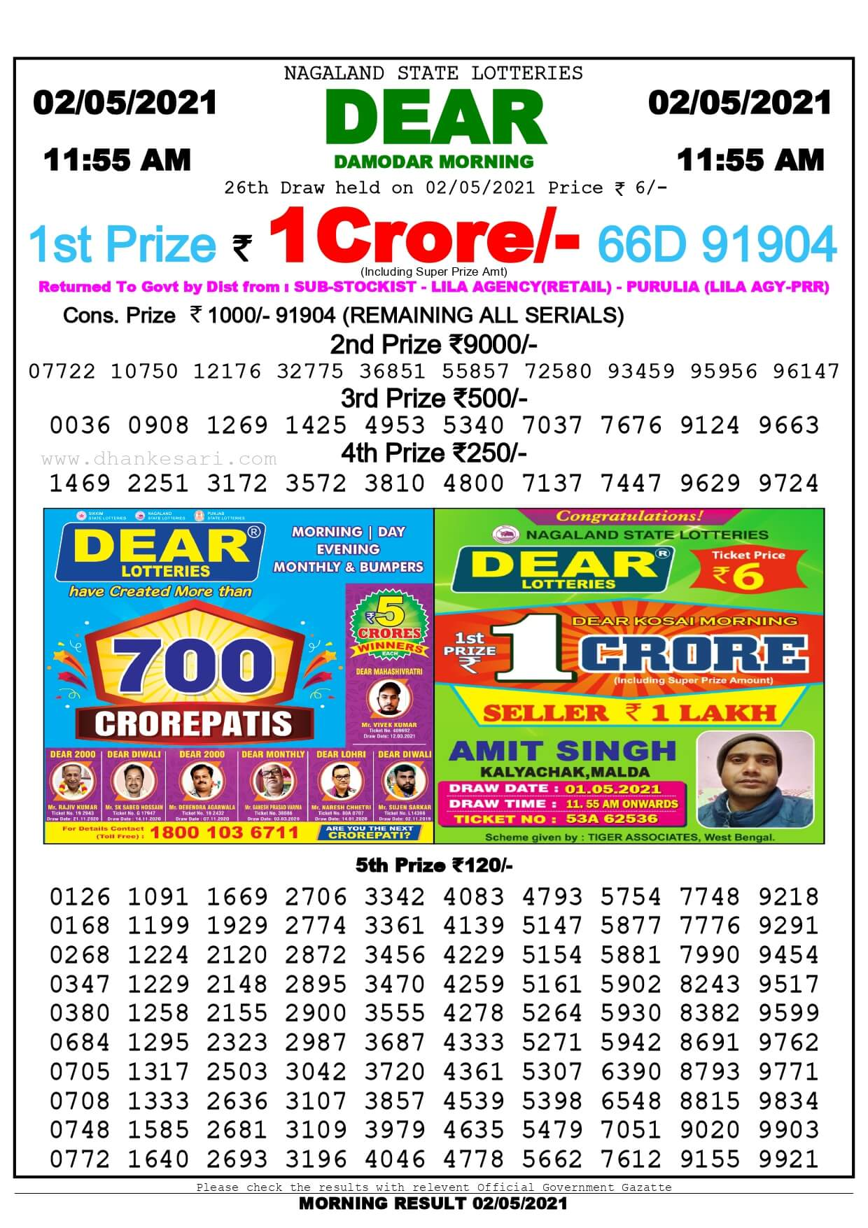 Nagaland State Lottery Result Today 11:55 AM 2.5.2021