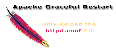 Apache Graceful Restart