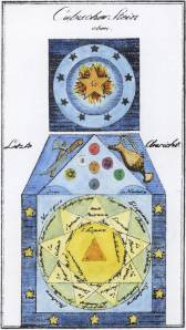 Cubic Stone 1 From Maurisches Handbuch Leipzig 1829, Alchemical And Hermetic Emblems 2
