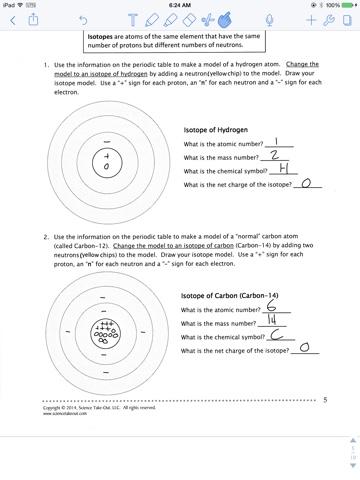 Rare Pepes 4 Cheap Atomsisotopesions Worksheet