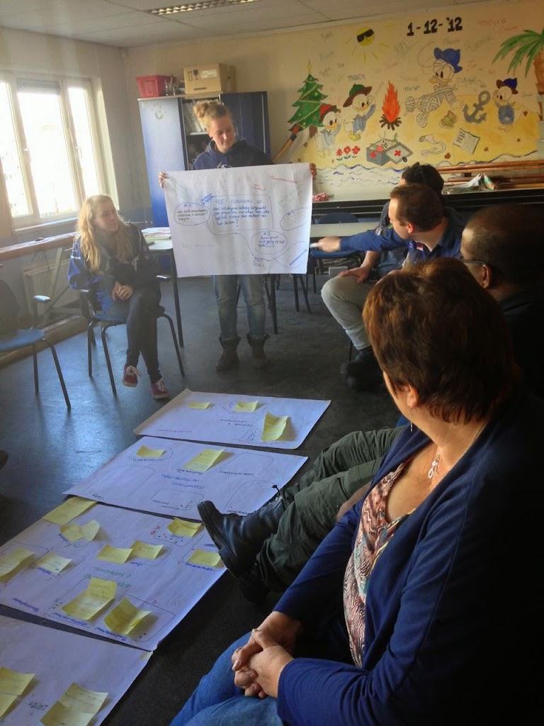 KT Groepsontwikkeling - 2 - Workshop%2B2_10.jpg