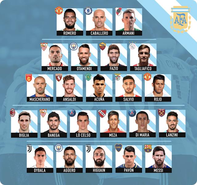 Argentina-23-convocados-1