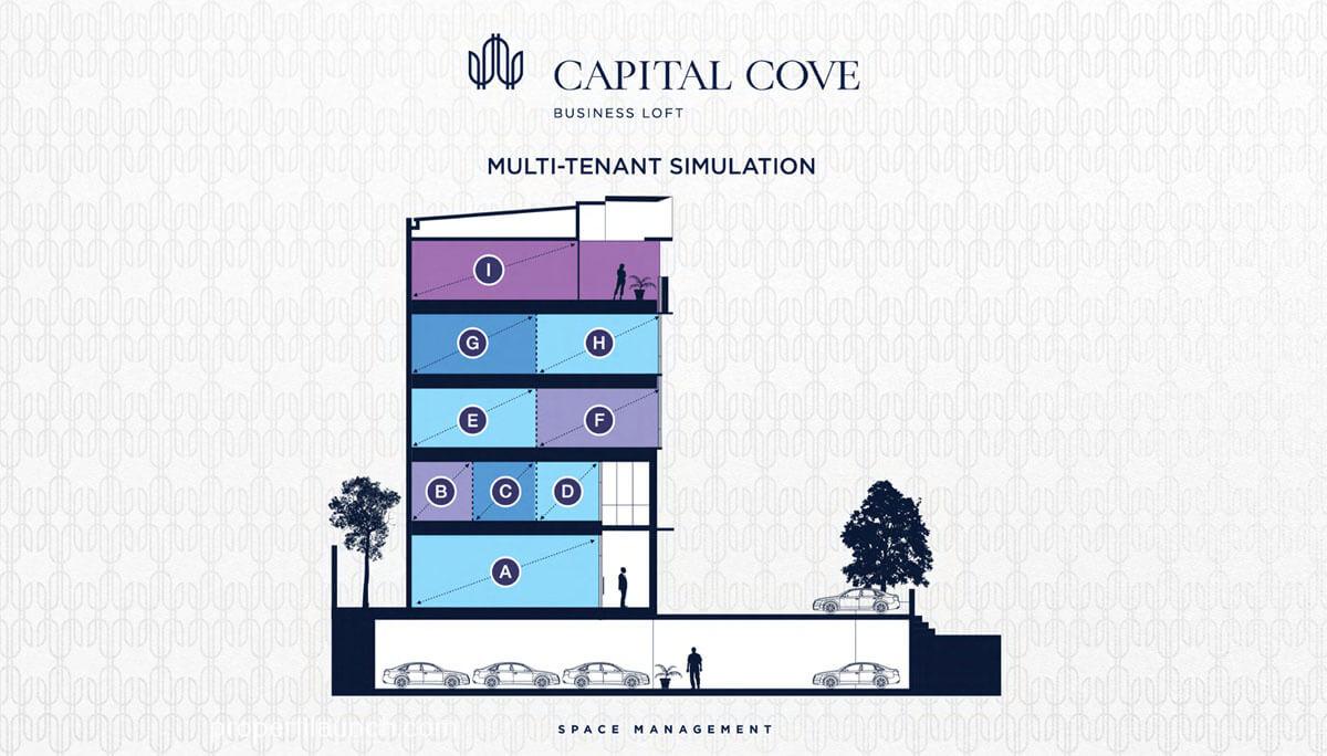 Capital Cove BSD - Multi Tenant Simulation