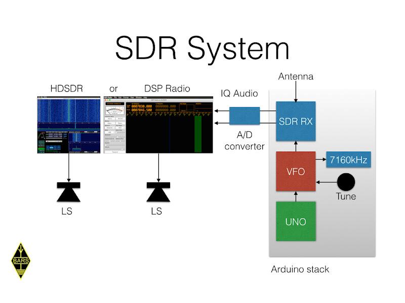 Concept S6 SDRX Design 006