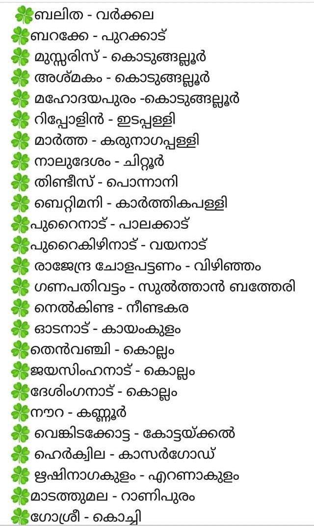 kerala important places (old name and new name )