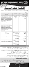District Health Officer Bagh Latest Jobs January 2021