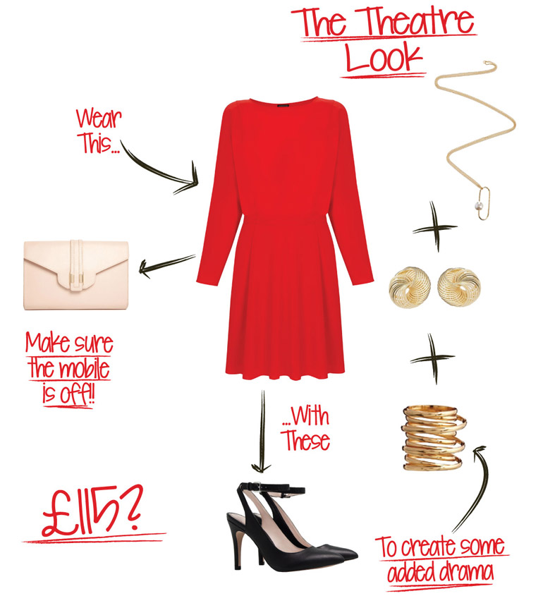 theatre outfit flat lay from the high street