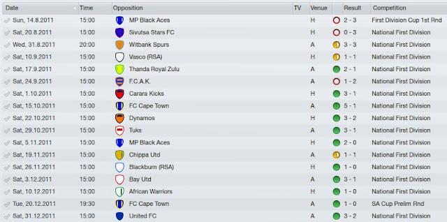 Results_2011_08-12.jpg