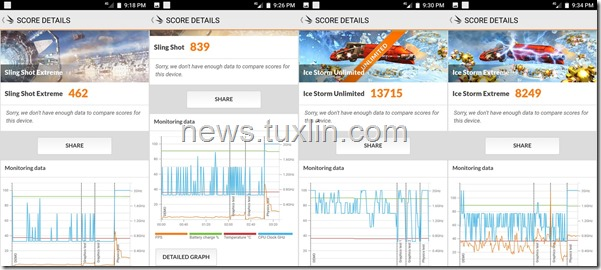 Benchmark Xiaomi Mi A1 3DMark