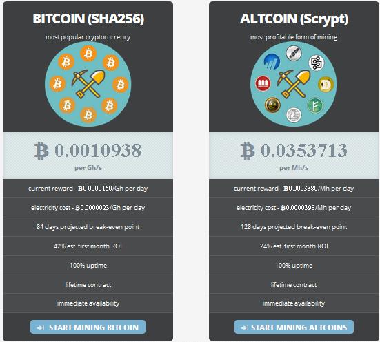 Cryptomine облачный майнинг биткоинов и латкоинов