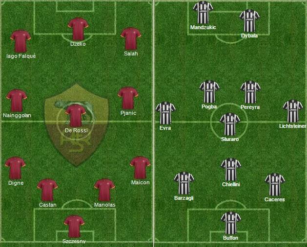 Juventus vs Torino Live Stream Free