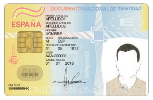 Qué es el DNI en España