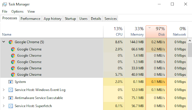google chrome 100% disk consumption