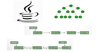 Iterator vs ListIterator in Java