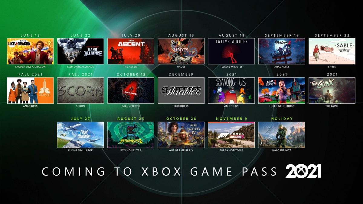 Ecco la più grande gamma di giochi esclusivi di sempre per Xbox