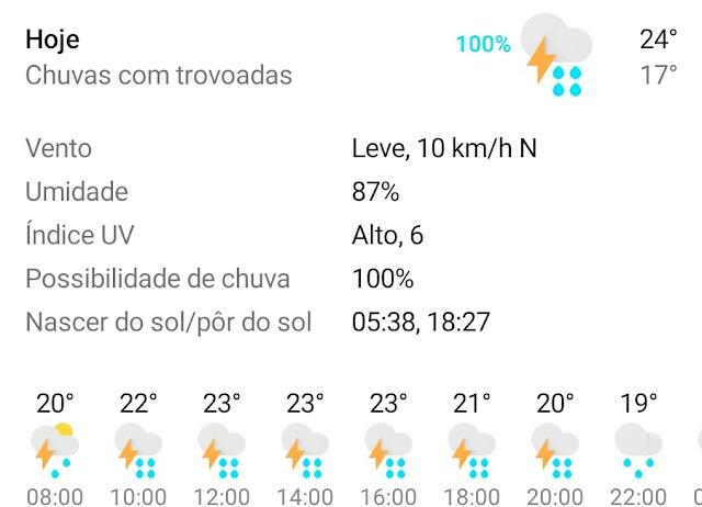Quinta-feira de chuvas intensas em Divino