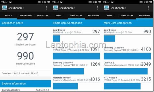 Benchmark Lenovo Vibe C A2020 Geekbench 3