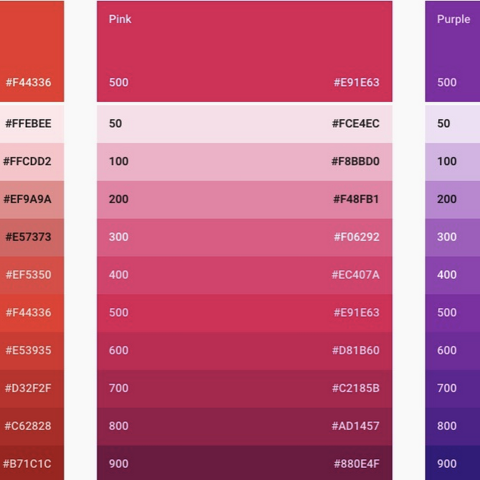 How to set Android Color for material design
