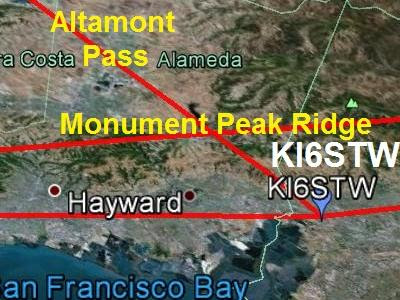 The circuit between KP4MD in Sacramento and