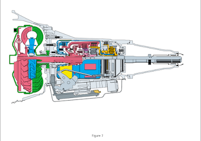 Transmissions Transfer Case and Differentials