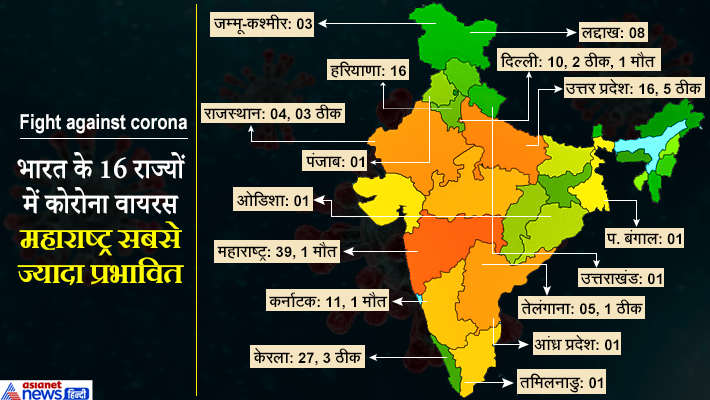 Number of patients infected due to Corona virus is increasing in india live news and updates kps