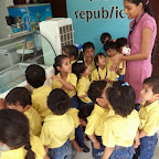 Field Trip To Ice-Cream Parlour WKSN (Junior Kg.) 21/04/2015