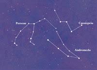 αστερισμός κασσιόπης, kassiope constellation.