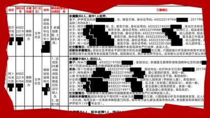 Guardian: Data Bocor Ungkap Penahanan Uighur karena Memelihara Janggut, Berjilbab, dan Menjelajah Internet