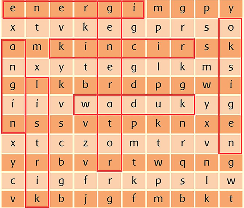Kunci Jawaban Halaman 35, 36, 37 Tema 6 Kelas 3