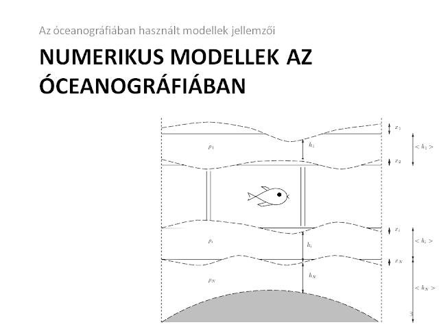 Numerikus modellek