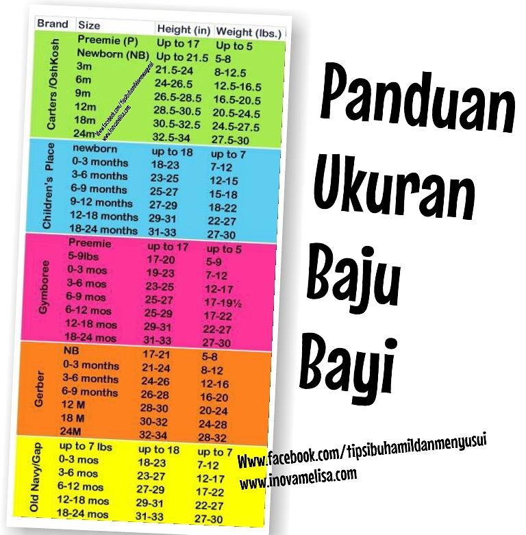 Tabel Panduan Ukuran Baju Bayi