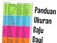 Konversi Ukuran Baju Internasional Ke Indonesia