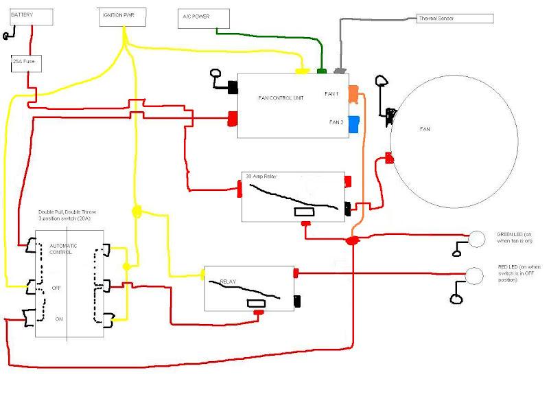 Wiring Diagram For Electric Radiator Fan Electric Fan Relay Wiring