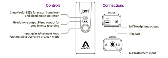 Apogee Jam Plus product tour 560