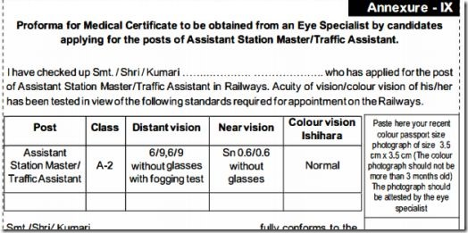 railways recruitment vision certificate format