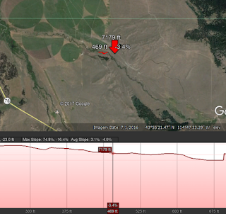 Path Vs Elevation Profile Different Locations Google Product Forums - Elevation locations