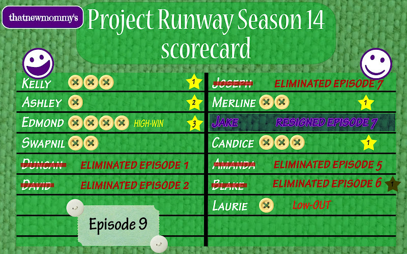 Fantasy Project Runway Season 14 Scorecard - Make It Sell (14x09)