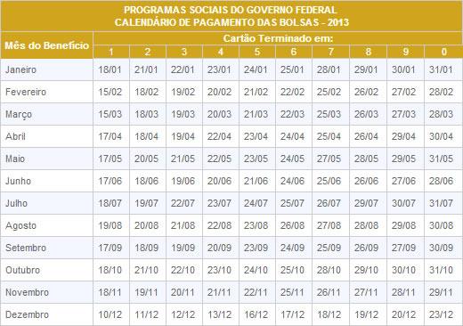Tabela Bolsa Família 2013 - Resumo Dicas