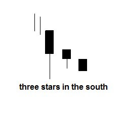 Three stars in the south patroon