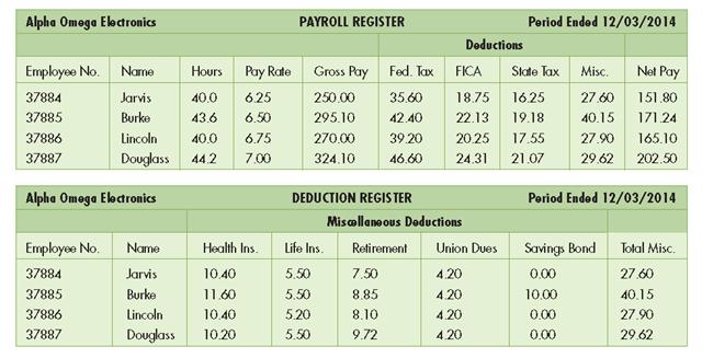 contoh daftar gaji