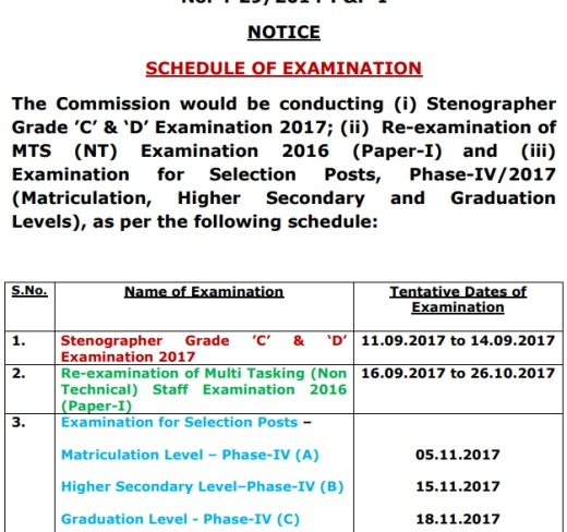 SSC-MTS-Reexam-Notice