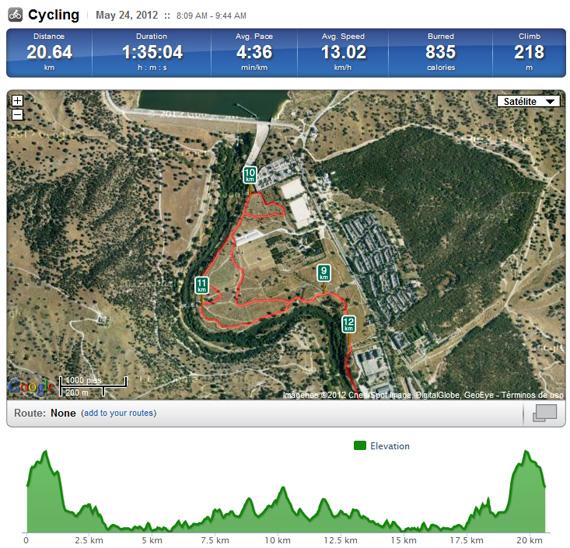 Ruta en bici del Anillo Verde a la Presa de El Pardo, mayo 2012 - pincha en el mapa para verlo en RunKeeper