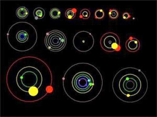 Kepler Discovers 26 More Alien Worlds