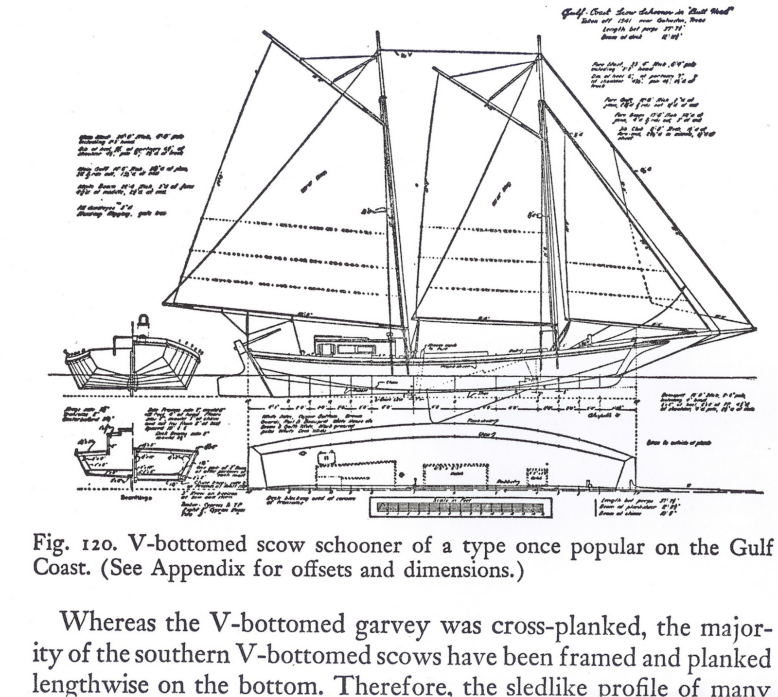 Is A Cargo Schooner Right For Me