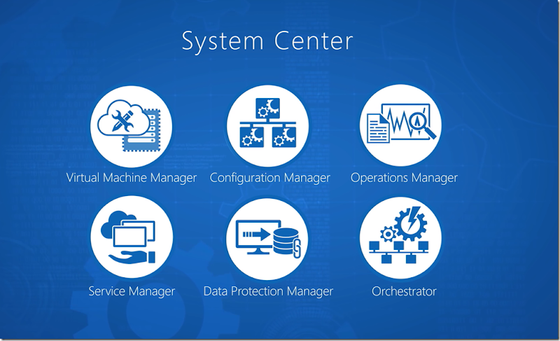 System Center 2016 New Features!