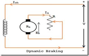 dynamic-braking