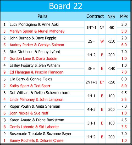 Recap Boards 25 May 2017-22