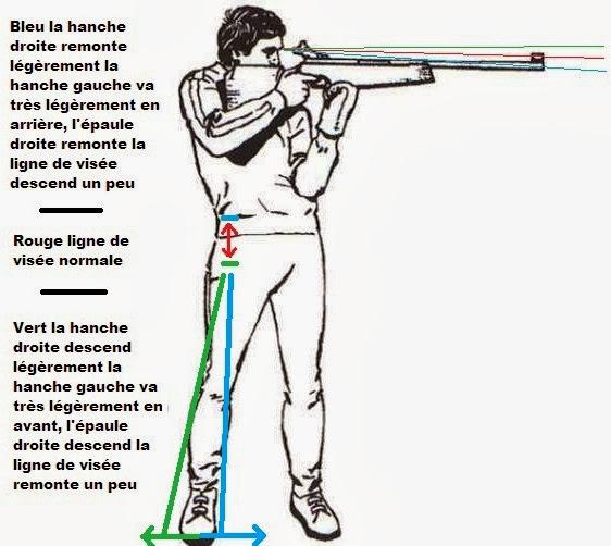 Le tir carabine a 10m MAJ 02/12/15 Image_221v